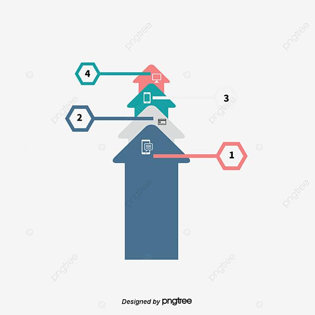 data flow chart