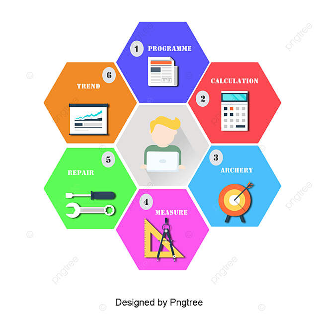 web development flowchart flat classification and labelling