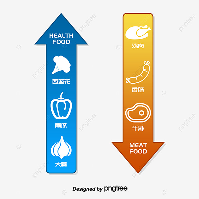 compare healthy food and junk food