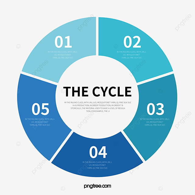 Cycle arrow flow chart vector material flattened circle arrows cycle arrow flow chart vector material flattened circle arrows png and vector copyright complaint download the free ccuart