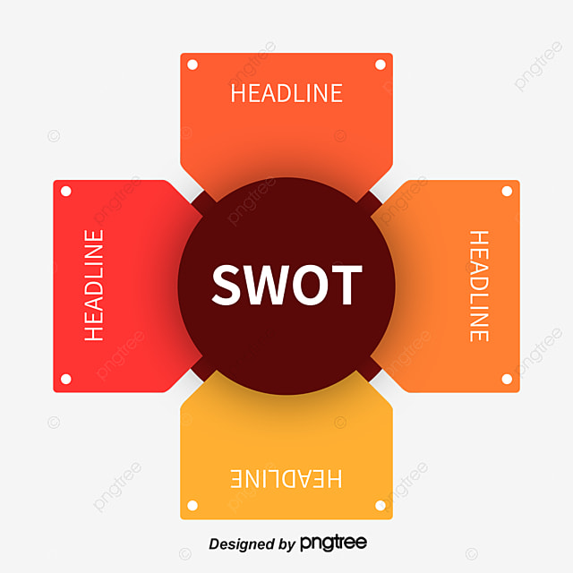 vector swot analysis block png image swot analysis chart block png transparent clipart image and psd file for free download vector swot analysis block png image