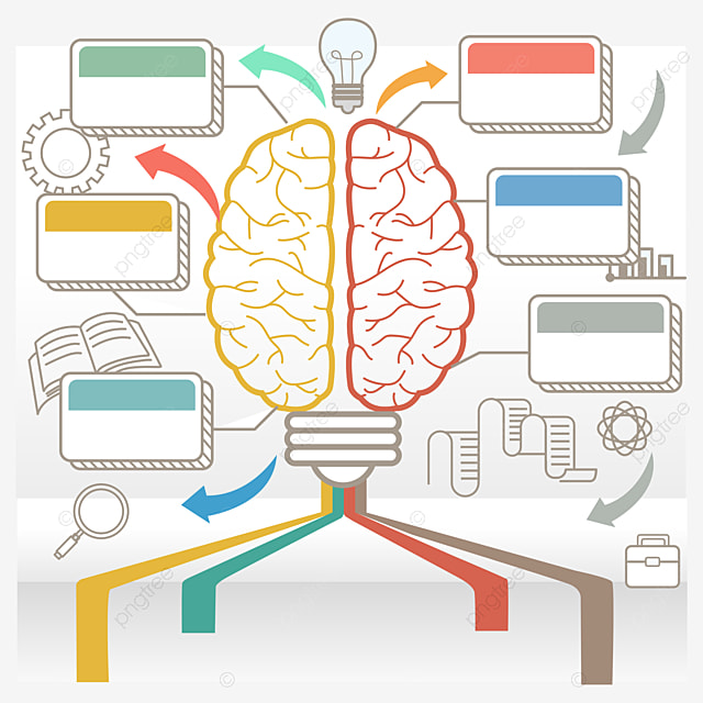 خريطة العقل ضوء لمبة ناقلات خريطة ذهنية لمبة تفكير Png والمتجهات للتحميل مجانا
