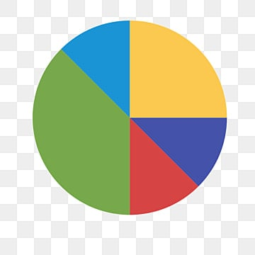 Pie Chart Png, Vector, PSD, and Clipart With Transparent