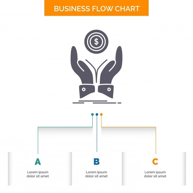Design Bank Wit.Coin Hand Stack Dollar Income Business Flow Chart Design Wit
