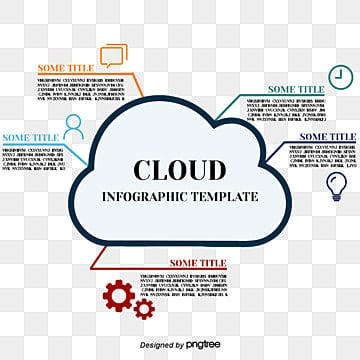 Business Cloud infographic design, Creative, Information Chart, 3D Information PNG and Vector