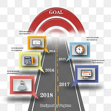 highway shape business ppt presentation charts, Work Steps, Products Step, Ppt Reporting Step PNG and PSD