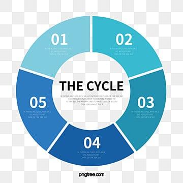 دورة السهم رسم بياني, ناقلات المواد, مسطح, دائرة السهام PNG و فيكتور