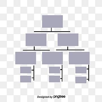 هيكل تنظيمي Png الصور ناقل و Psd الملفات تحميل مجاني على Pngtree