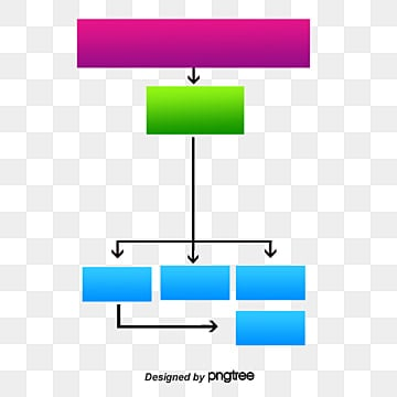 Organizational Structure Png Images Vector And Psd Files Free Download On Pngtree