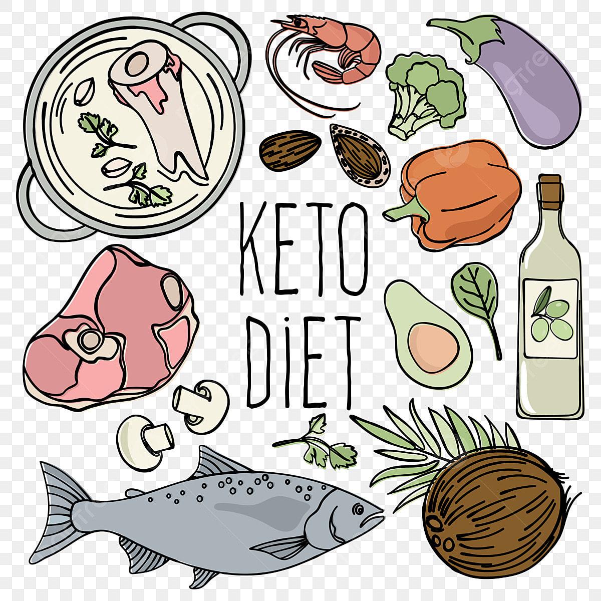dieta de keto gratis