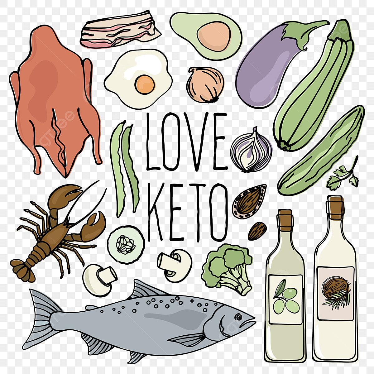 Keto Shop Healthy Food Low Carb Diet Organic Proper