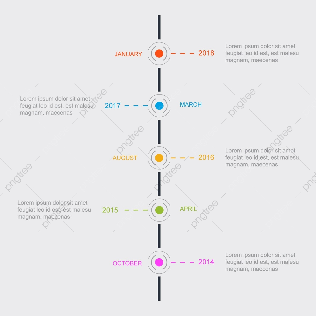 t u00e9l u00e9charger pour chronologie