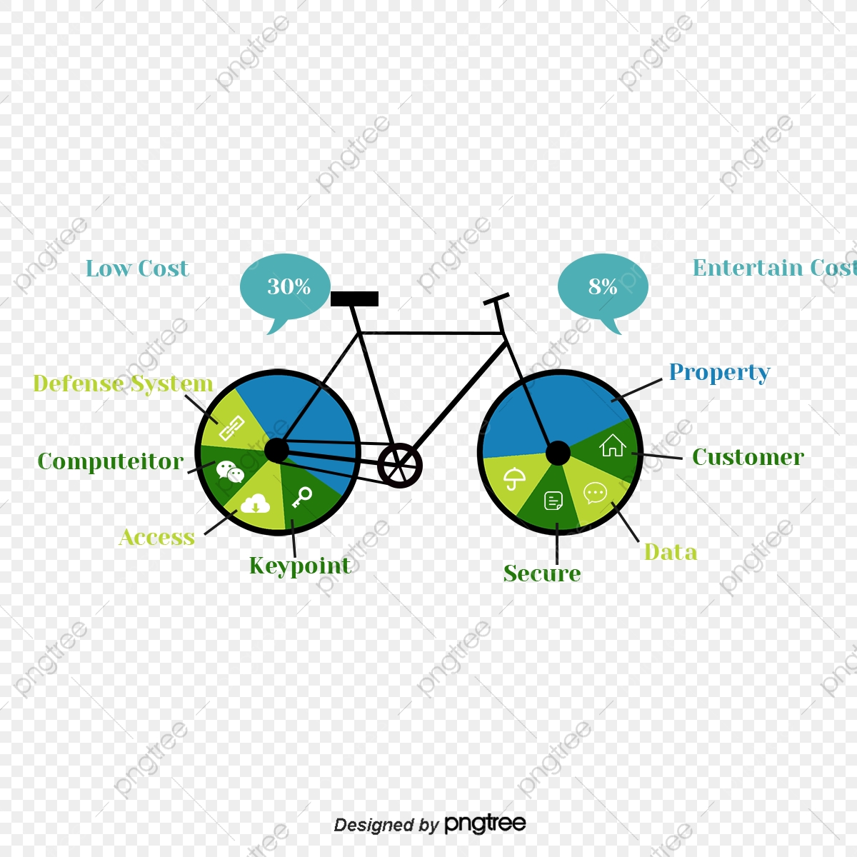 Bicycle Accounting Classification, Bicycle Vector, Step Flow
