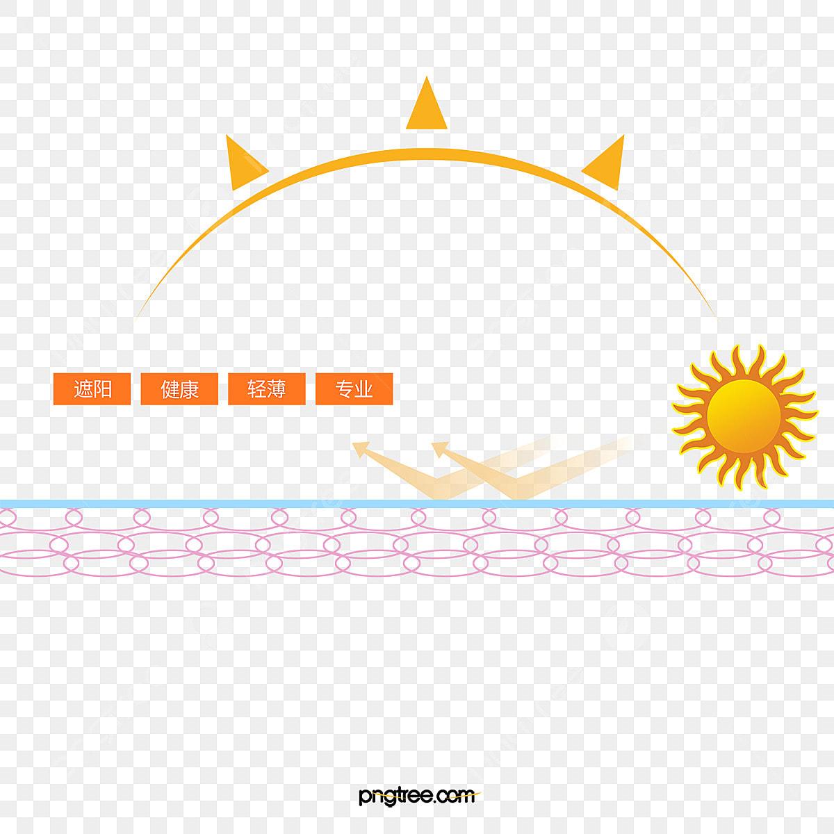 Sunscreen Schematic, Sun, Refraction, Sunlight PNG