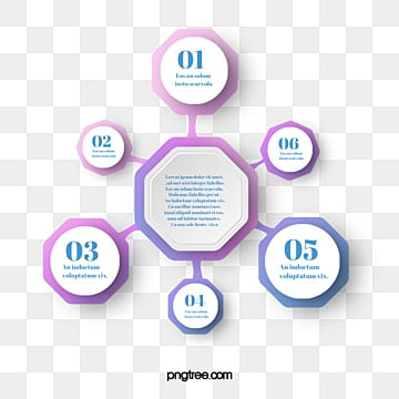 gradual cyclic geometric information graph, Information Map, Hexagon, Geometric PNG and PSD