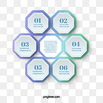 gradual cyclic hexagon information graph, Information Map, Hexagon, Geometric PNG and PSD