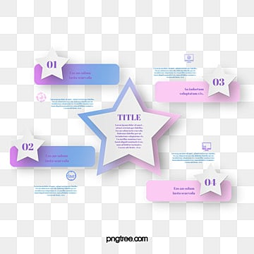 gradual pentagon cycle information map, Five-pointed Star, Information Map, Geometric PNG and PSD