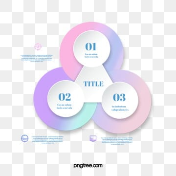 Process Cycle Information Graph Gradual Business Elements, Information, Information Map, Creative PNG and PSD
