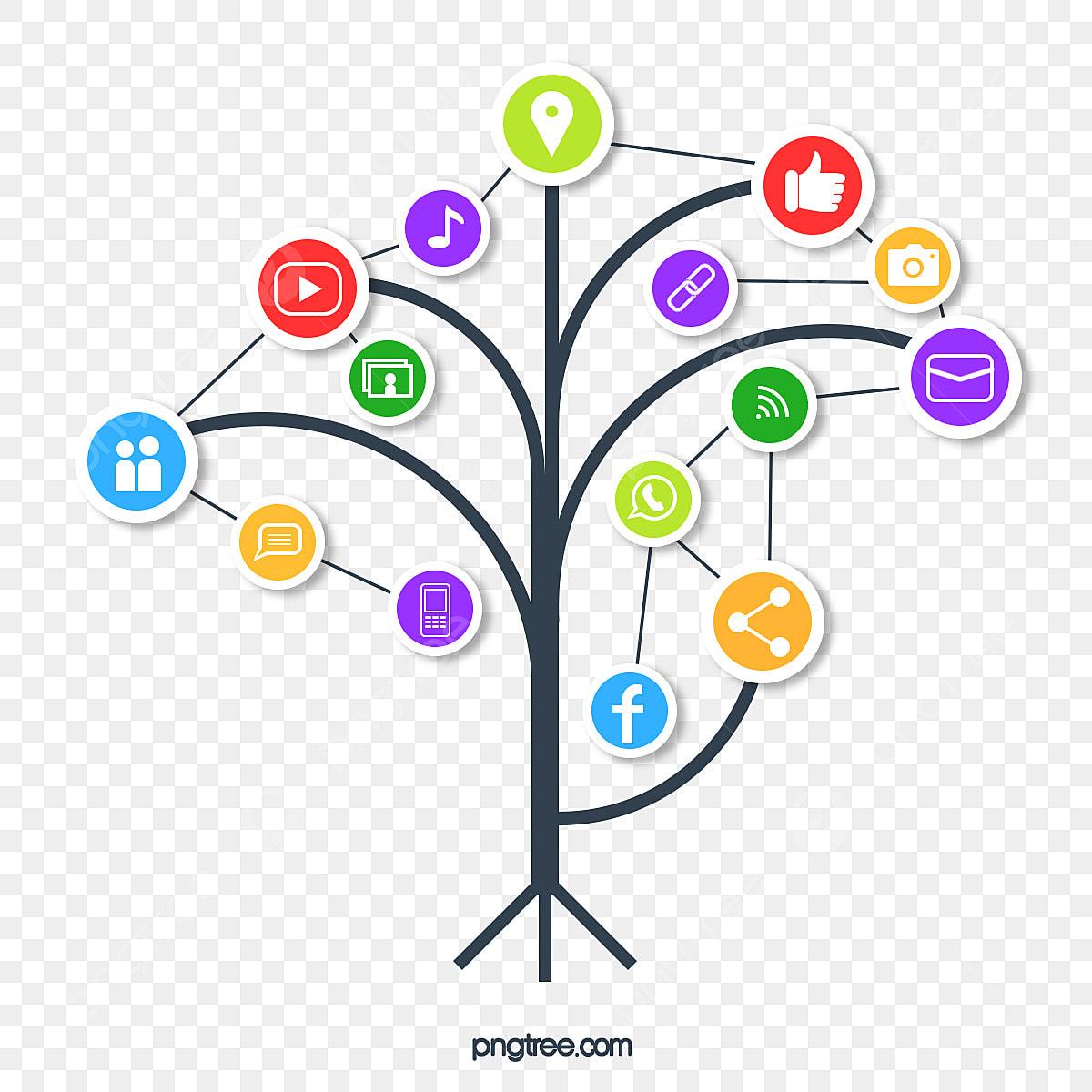 Social Icon Tree Diagram Element Dendrogram Icon Social