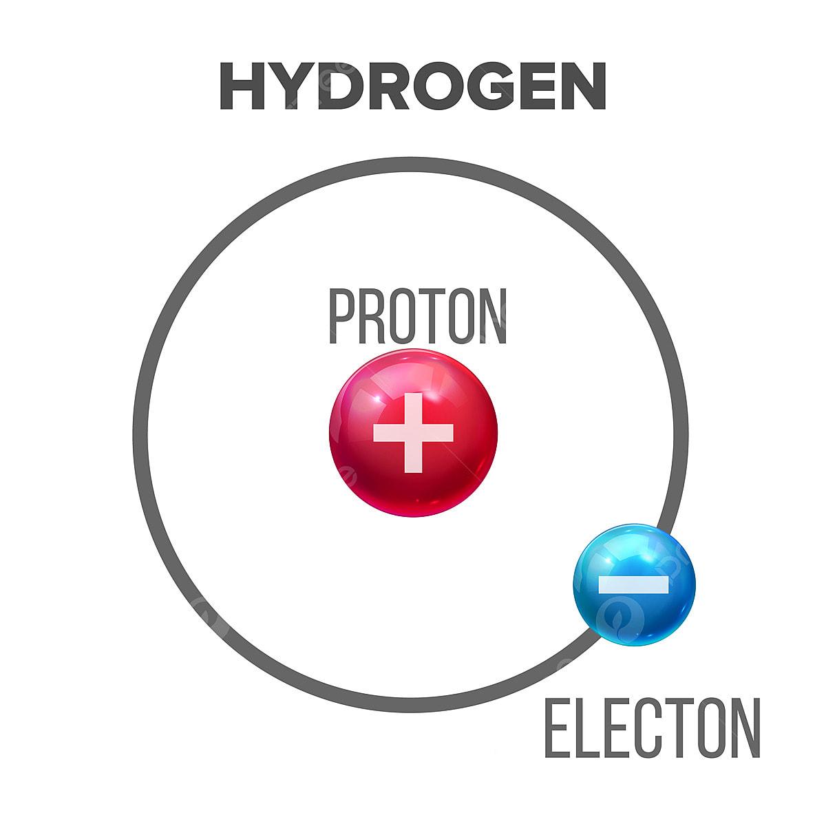 Modèle De Bohr Du Vecteur Scientifique Atome D'hydrogène ...