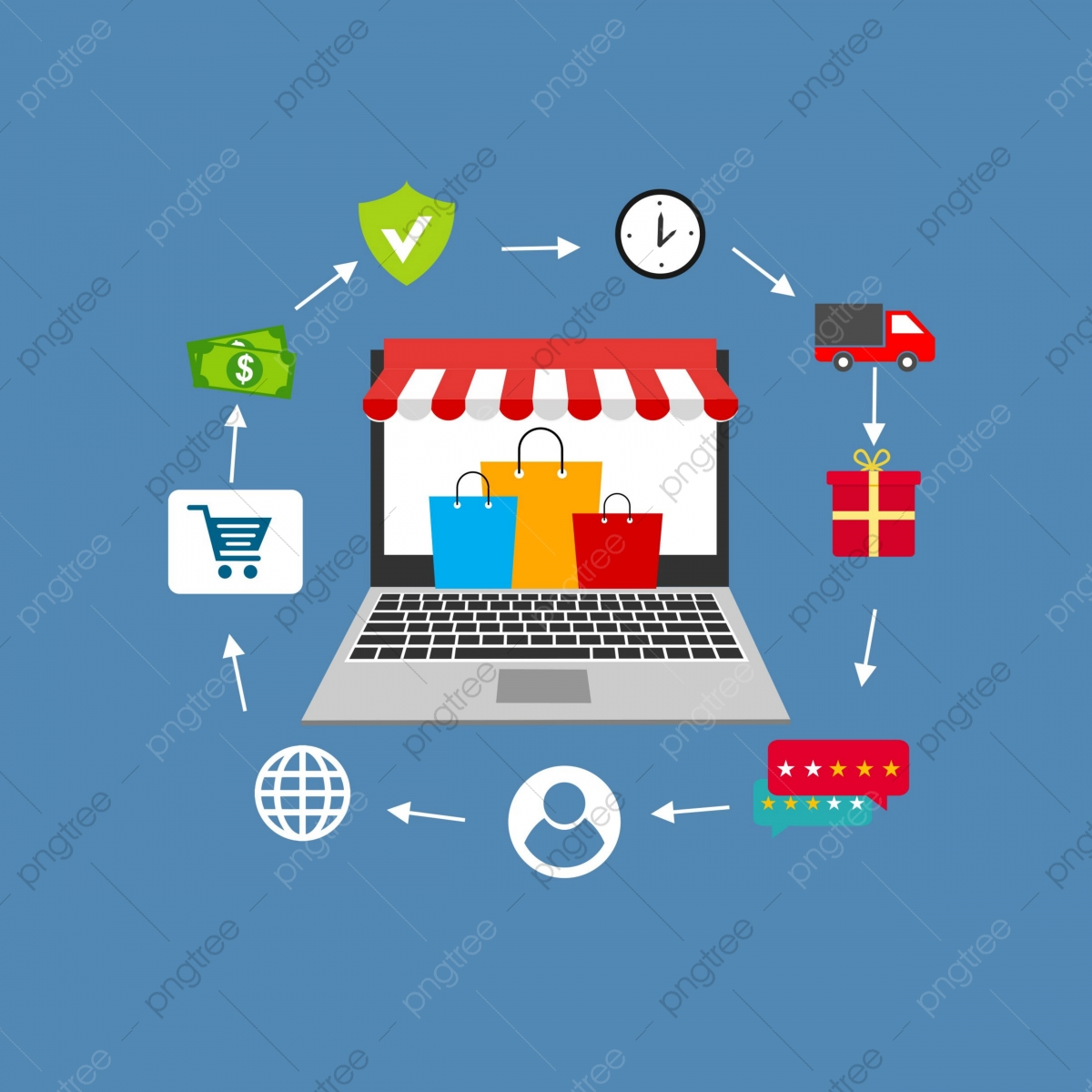 marketing png images vector and psd files free download on pngtree https pngtree com freepng concept of e commerce sales online shopping digital marketing vector illustration 5232949 html