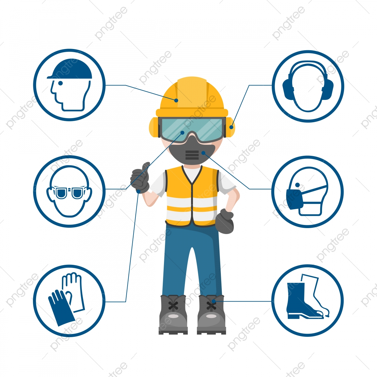 Common Personal Protective Equipment (PPE) Misconceptions   Green River  College