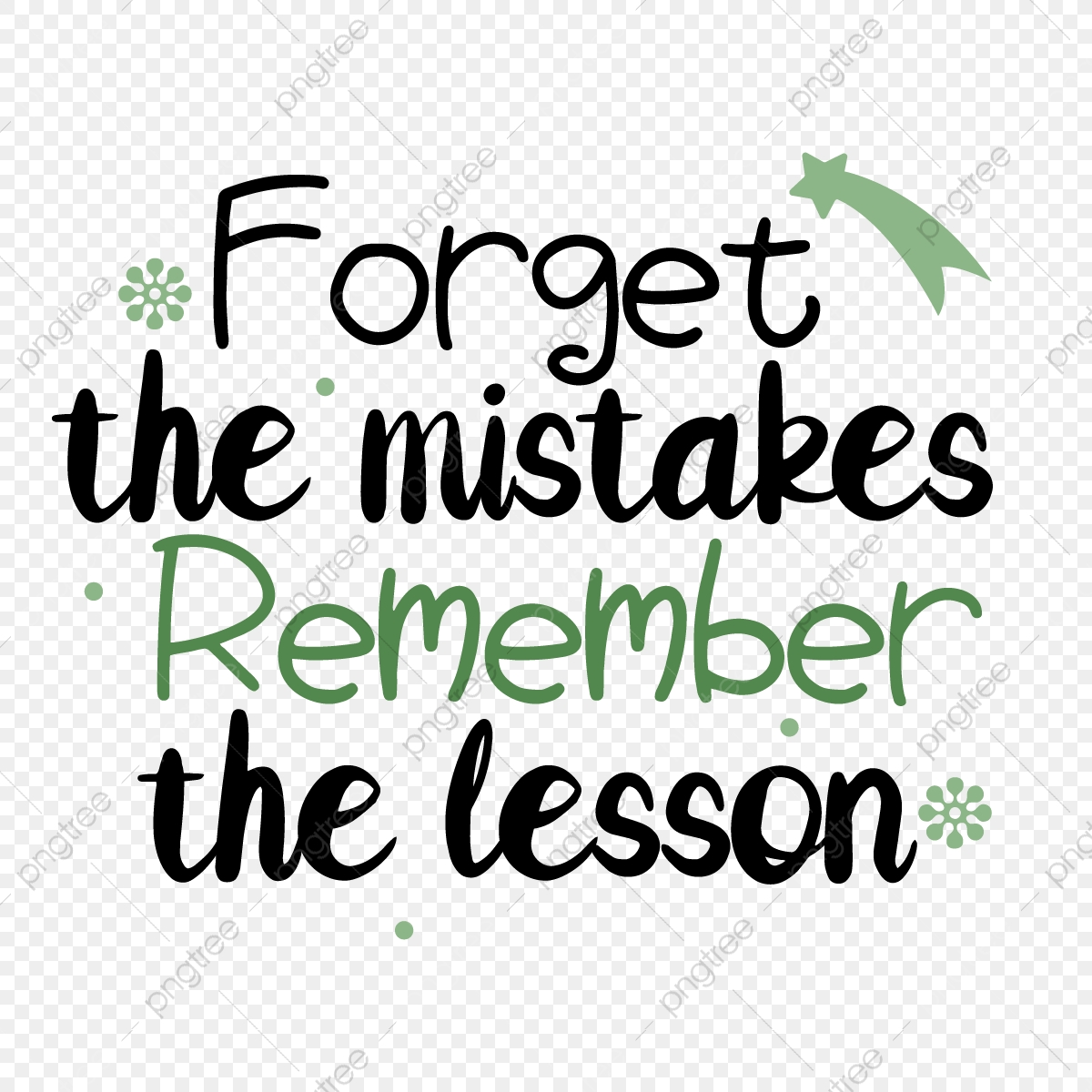 Learning From Mistakes Worksheets & Teaching Resources | TpT