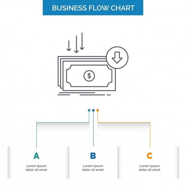 business,cost,cut,expense,finance,money business flow chart, account