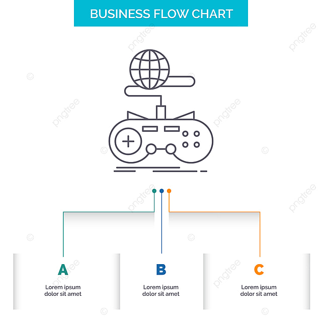 Game,gaming,internet,multiplayer,online Business Flow Chart