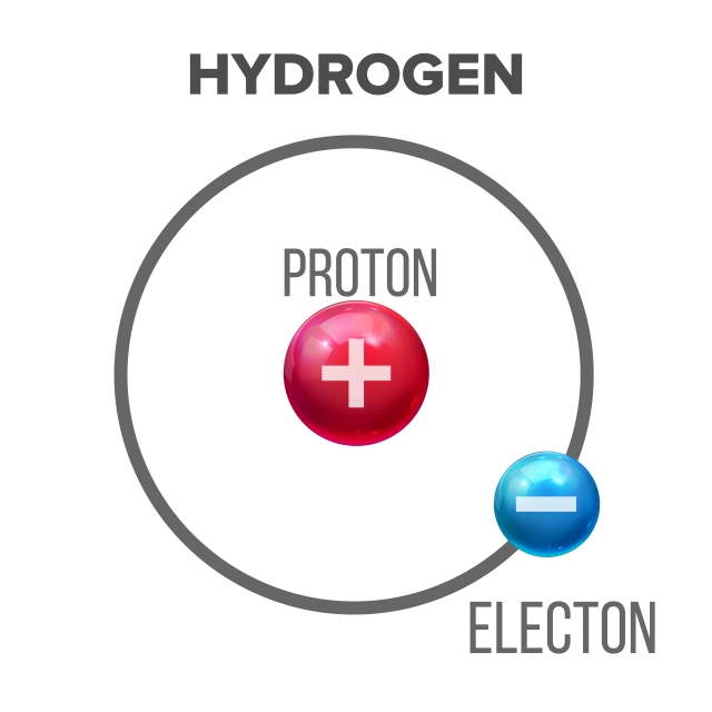 Hydrogen Atom Png, Vector, PSD, and Clipart With ...