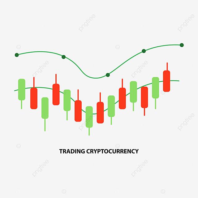 alat perdagangan opsi terbaik grafik uang digital