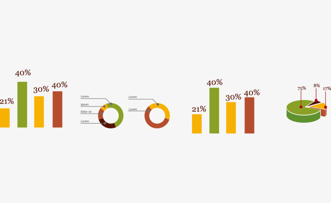 Bar Chart Chart Vector Vector Chart Pie Chart Png And Vector For