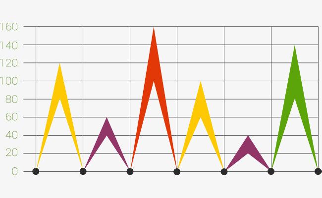 dessin de courbes de couleur la vente de fruits et de