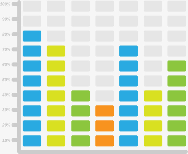 Color Block Bar Chart Material Colour Trend Chart Business