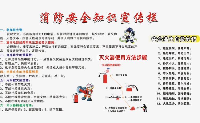 Пожарная безопасность объявления снип 21-01-97 пожарная безопасность здания и сооружения банкетного зала
