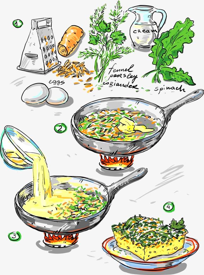 Food production process food vector food png and vector for Procesos de produccion de alimentos