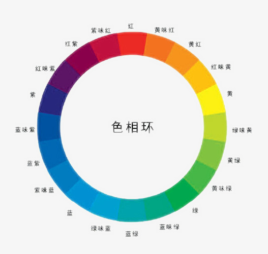 配色を考えやすくするための様々なルール – YAT …