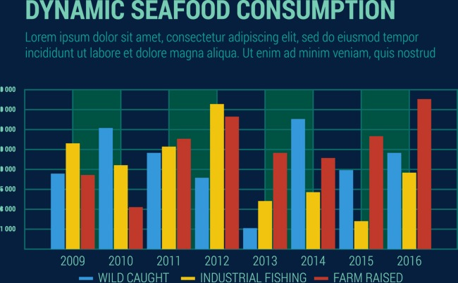 Seafood Consumption Dynamic Infographics Vector Material Color