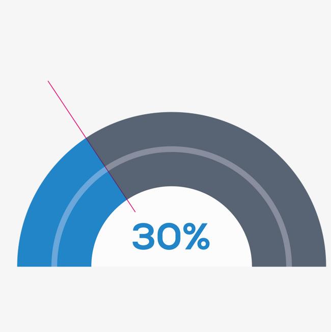 La Percentuale Di Semicircolare Il Semicerchio La Percentuale Di Il