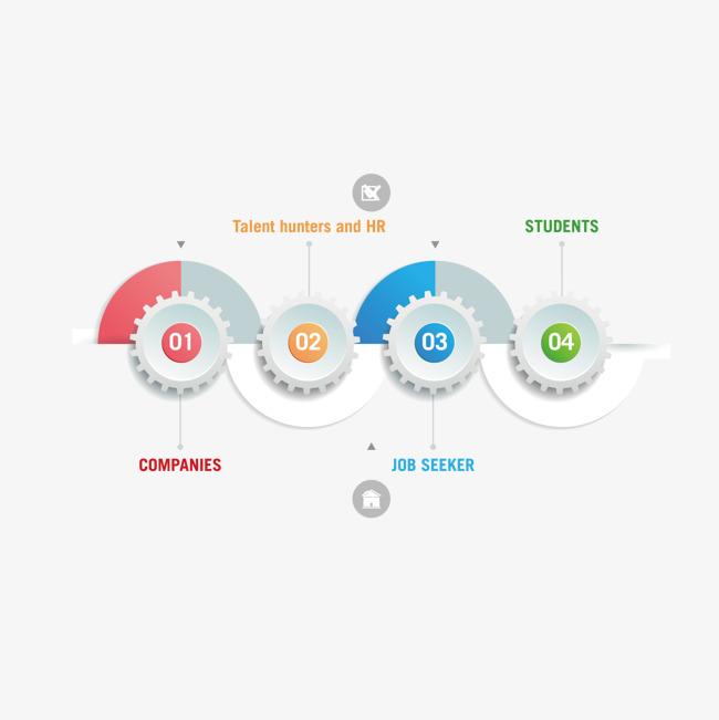 vector digital classification chart, vector diagram, digital classification  chart, classification information map png