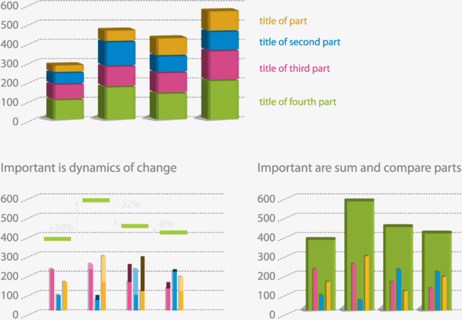 Vector Ppt Histogram, Histogram, Data, Infographic PNG and Vector