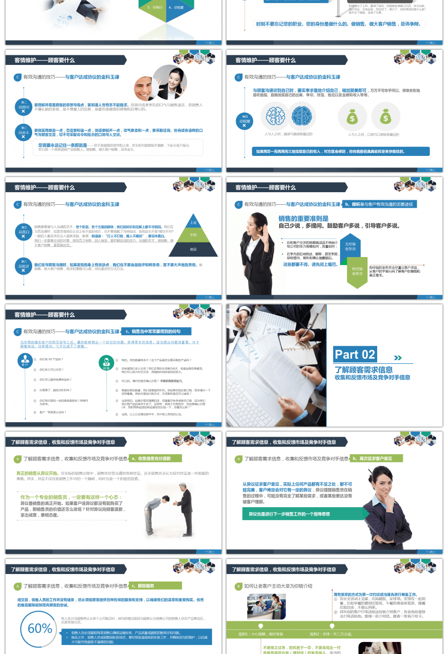 awesome colorful creative content full sales training ppt template