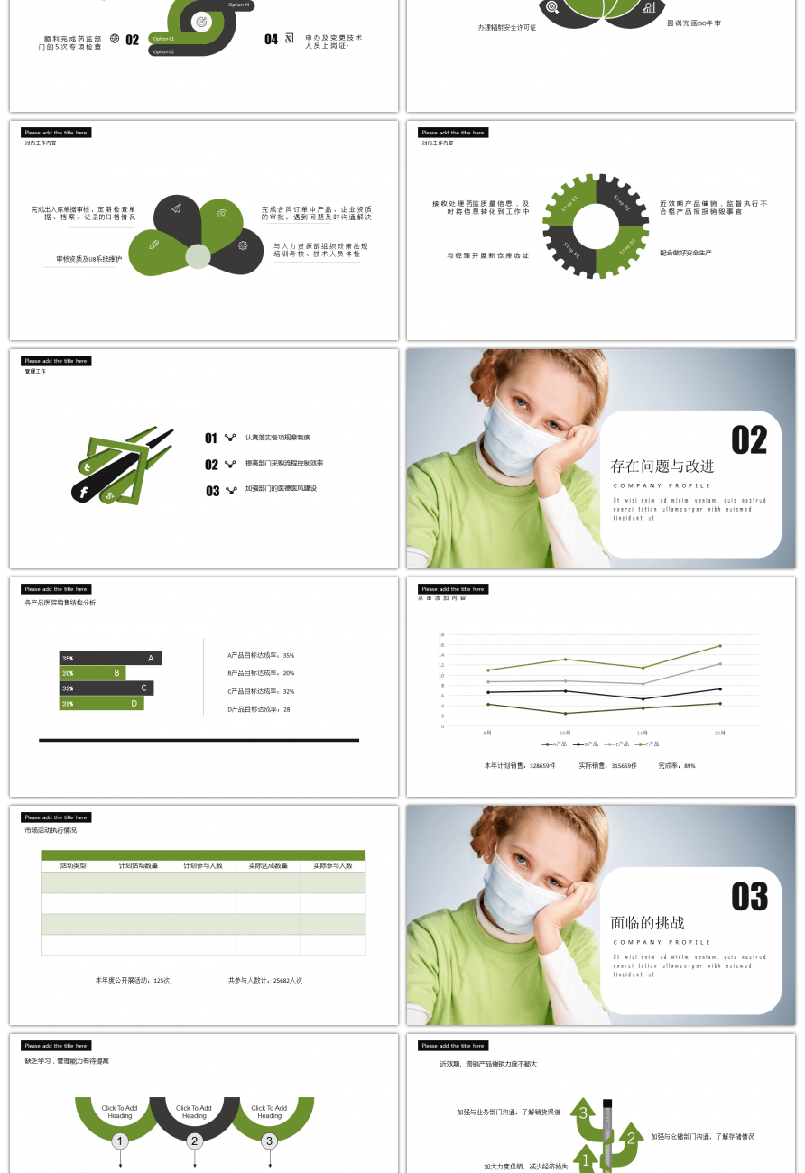 Awesome Pharmaceutical Sales Representatives Report Ppt Templates