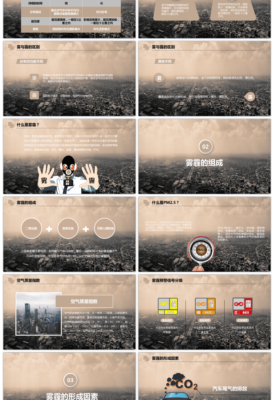 awesome air pollution haze management ppt template for